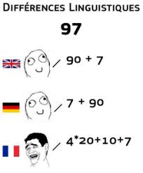 Meme French - learning french language humor for laughs pinterest