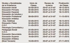 calendario escolar argentina 2017 2018 secretaría de asuntos docentes calendario escolar 2015