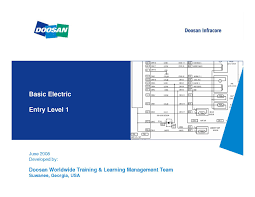 Dossan Entry Level 1 Fundamentals Of Electrical Pdf Download