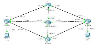 tutorial cisco packet tracer 5 3 static routing lab in cisco packet tracer learn linux ccna ceh