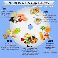 eat small meals 5 times a day sample menu plan clean eating