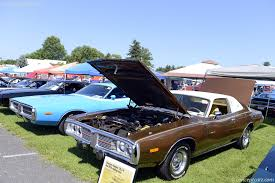 pictures of 1973 dodge charger auction results and sales data for 1973 dodge charger