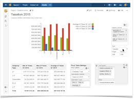 addteq inc efficient work with table data in confluence