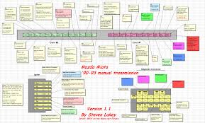 wira wiring diagram with blueprint pictures diagrams wenkm com