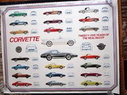 corvette the years 1953 1978 corvette 25 years of the mccoy poster 35 x 45 color