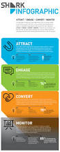 social media plan 7 infographics show how to develop a social media strategy