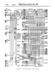 wiring diagram for 1968 camaro u2013 readingrat net