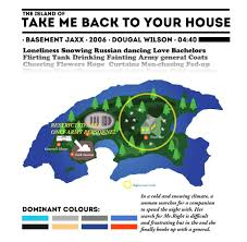 Basement Videos Floating Island Videos 3 U0027take Me Back To Your House U0027 By