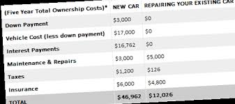 audi maintenance costs transmission cost repair rebuild services aamco