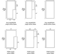 Standard Door Width Exterior Standard Door Height Electricnest Info