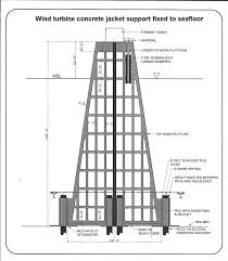 design of jacket structures new materials and construction method promise 100 year life for