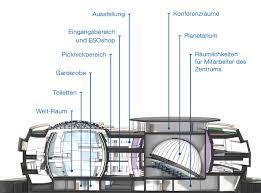 architectural cross section of the centennial planetarium calgary