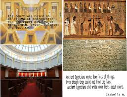 Ancient Egypt Interior Design Ancient Egypt Collages Technology At Waters