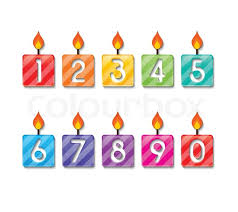 number birthday candles set of colorful happy birthday number candles stock vector