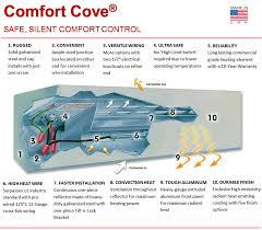 cove heater wiring diagram cove wiring diagrams instruction