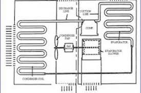 coleman rv thermostat wiring diagram thermostat connection