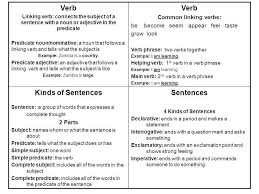 example of adjective adjectives examples english grammar lesson
