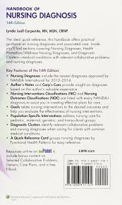 handbook of nursing diagnosis lynda juall carpenito rn msn crnp