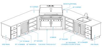 Kitchen Design Layout Ideas Kitchen Design Layout Ideas Kitchen Layout Design Kitchen Design A
