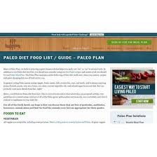 paleo plan review pros cons and verdict