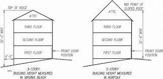 three plex floor plans best of three plex floor plans floor plan 3 plex apartment plans