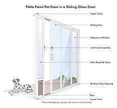 installing pet door in glass door best dog doors in 2017 the complete buying guide with reviews