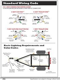 7 pin trailer socket tags plug wiring diagram remarkable carlplant
