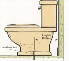 How To Install Bidet Spray Bidetking Blog Choosing The Right Toilet And Bidet Combination