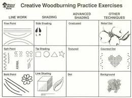 Free Woodworking Plans Projects Patterns Pyrography Wood Burning by 246 Best Pyrography Images On Pinterest Pyrography Woodburning