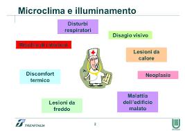 microclima uffici rischi fisici nell ambiente di lavoro illuminazione e microclima