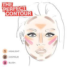 Makeup Contour the total contour makeup tutorial rimmel canada