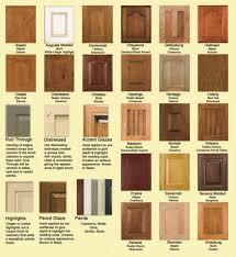 Kitchen Cabinet Door Types Types Of Solid Wood Kitchen Cabinets Kitchen Cabinets