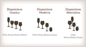 posizione bicchieri in tavola degustare il vino scegliere il bicchiere giusto