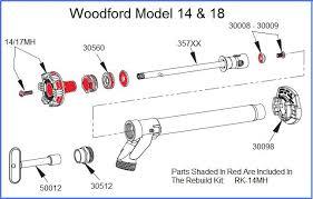 Exterior Water Faucet Woodford Model 14 Repair Parts