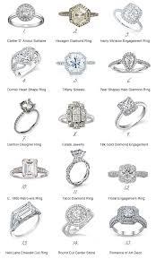 types of wedding ring wedding ring types wedding seeker