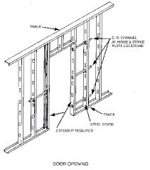 design of light gauge steel structures pdf cold formed steel framing design using aisiwin software an online