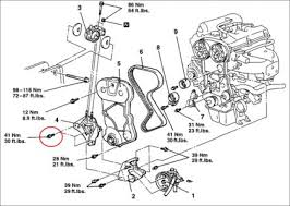 mitsubishi engine diagrams mitsubishi wiring diagrams instruction