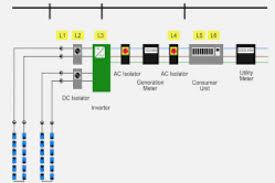 solar biner box wiring diagram solar wiring diagrams