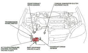 honda civic 2002 transmission schematic diagram 28 images
