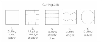 preschoolers need opportunities to develop their cutting skills