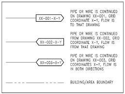 process diagram symbols lowflow valve fractional flow control