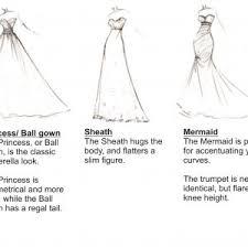 wedding dress styles list wedding dresses