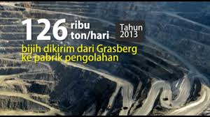 25th grasberg mine pt freeport indonesia youtube