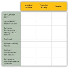 objectives of cash flow statement in a set of financial statements what information is conveyed by problems