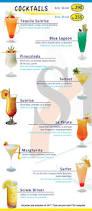 blue martini menu menu sunset cafe caudan port louis