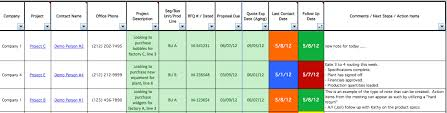 Project Follow Up Template Excel Ng Bb 09 Project Managementcommunication Log Template Community