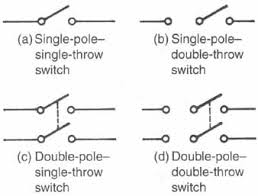 100 wiring diagram of double switch wiring a switch to a