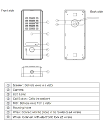commax intercom wiring diagram commax wiring diagrams collection
