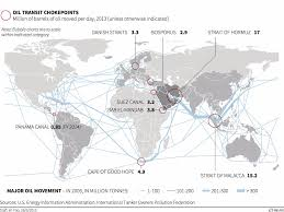 Suez Canal World Map by World U0027s Eight Oil Chokepoints Business Insider