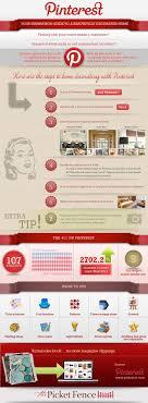 home decor infographic 54 best flooring home decor infographics images on pinterest